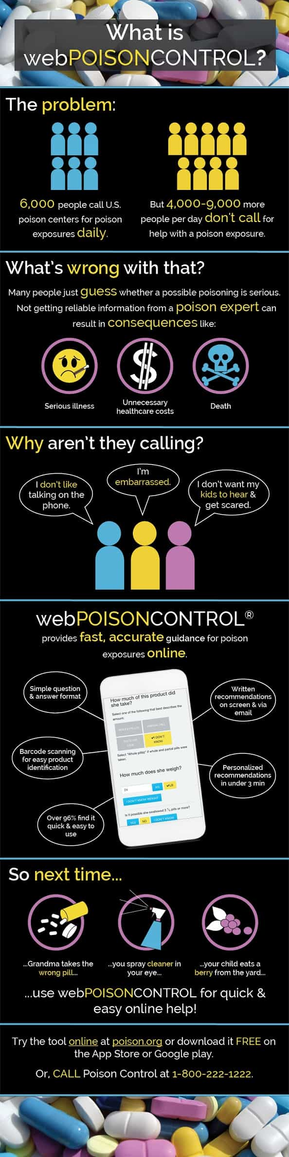 what is webPOISONCONTROL infographic